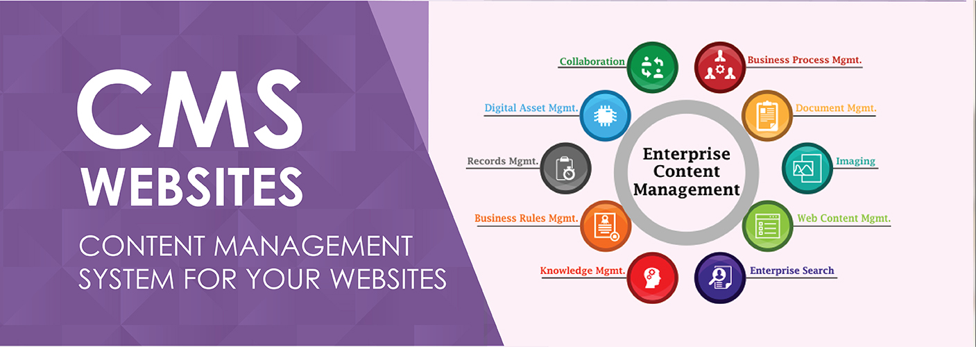 Website Designing kerala